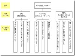 BFE282DC_図表_ほんとうに使える論理思考