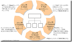 LTS461SL_ロジカル・コミュニケーション_v34